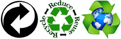 Reuse - Recycle - Upcycle